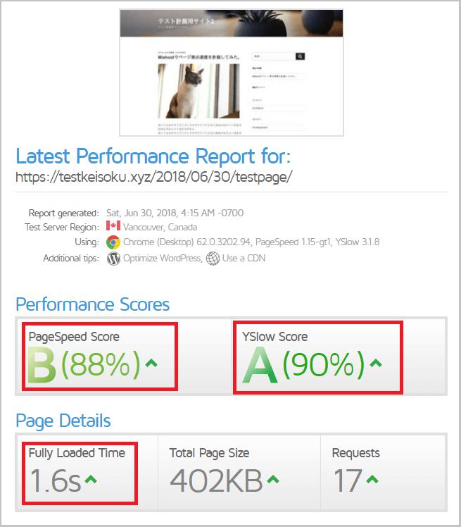 LiteSpeedCache対応前の計測
