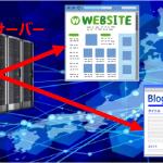 稼ぐブログを初めて作る初心者必見レンタルサーバーはなぜ必要なのか