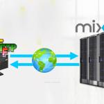 Mixhostへffftpで接続する設定手順