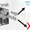 mixhostでドメインのリダイレクトと削除の手順