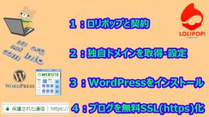 ロリポップのWordPressでブログをミスなく作る全手順を紹介