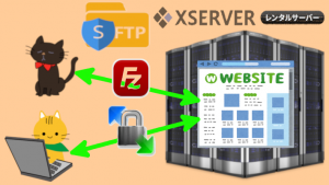 猫でも分かるエックスサーバーへのSFTP接続方法を画像付きで紹介