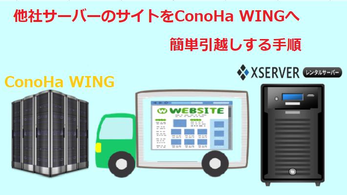 他社サーバーのサイトをConoHa WINGへ簡単引越しする手順