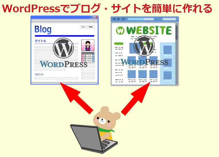 WordPressで簡単にブログ・サイトが作れる